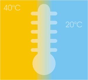 klimaanlage-mobil-symbolbild-heiss-kalt-small